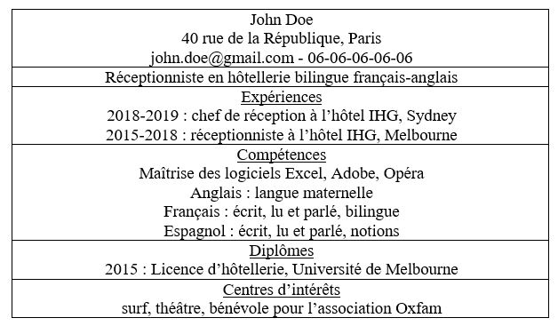 job working holiday france   quel emploi trouver   comment
